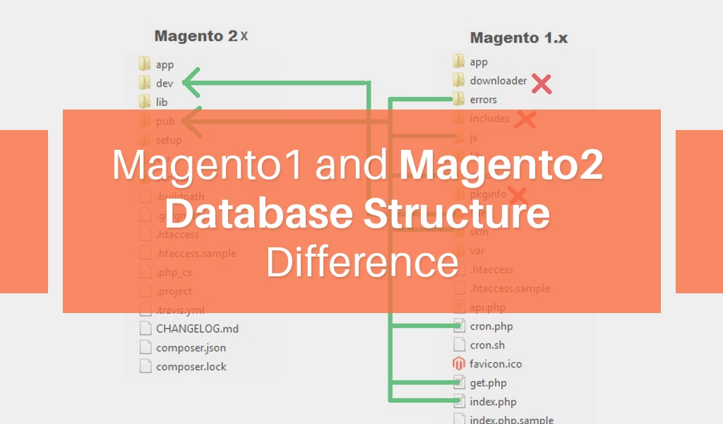 Magento 1 and Magento 2 Database Structure Difference